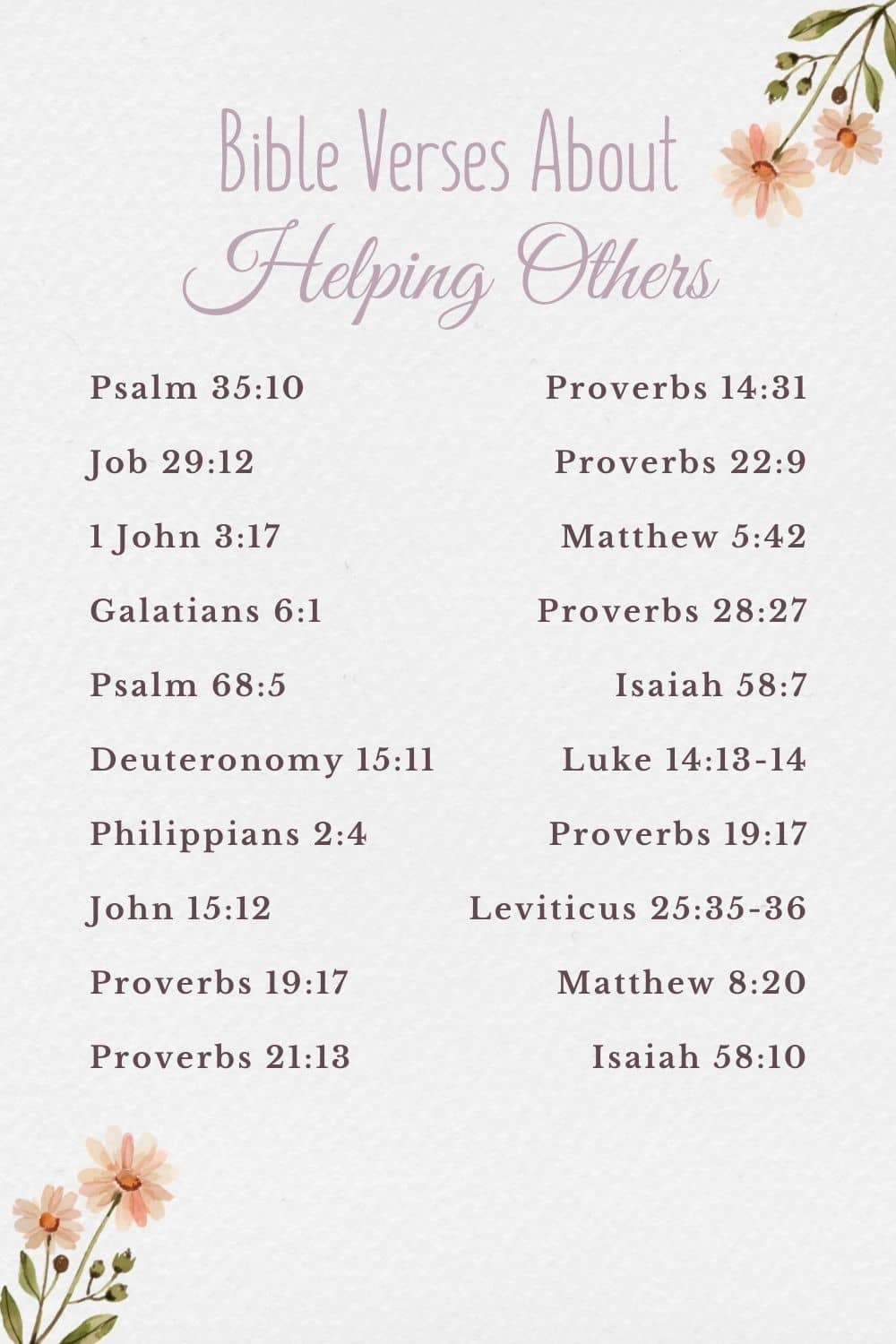 Bible verses about helping the poor bible verses about helping the homeless bible verses about helping others